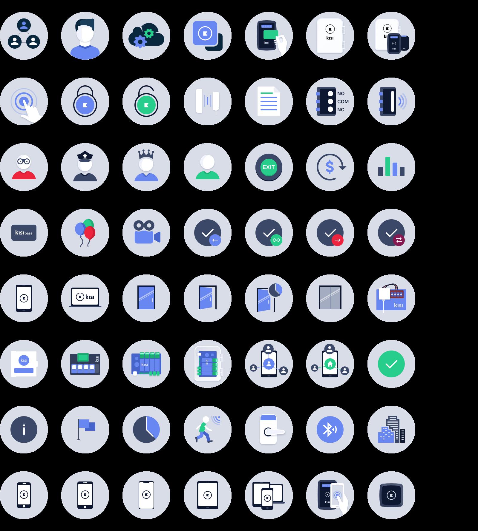 Kisi icons