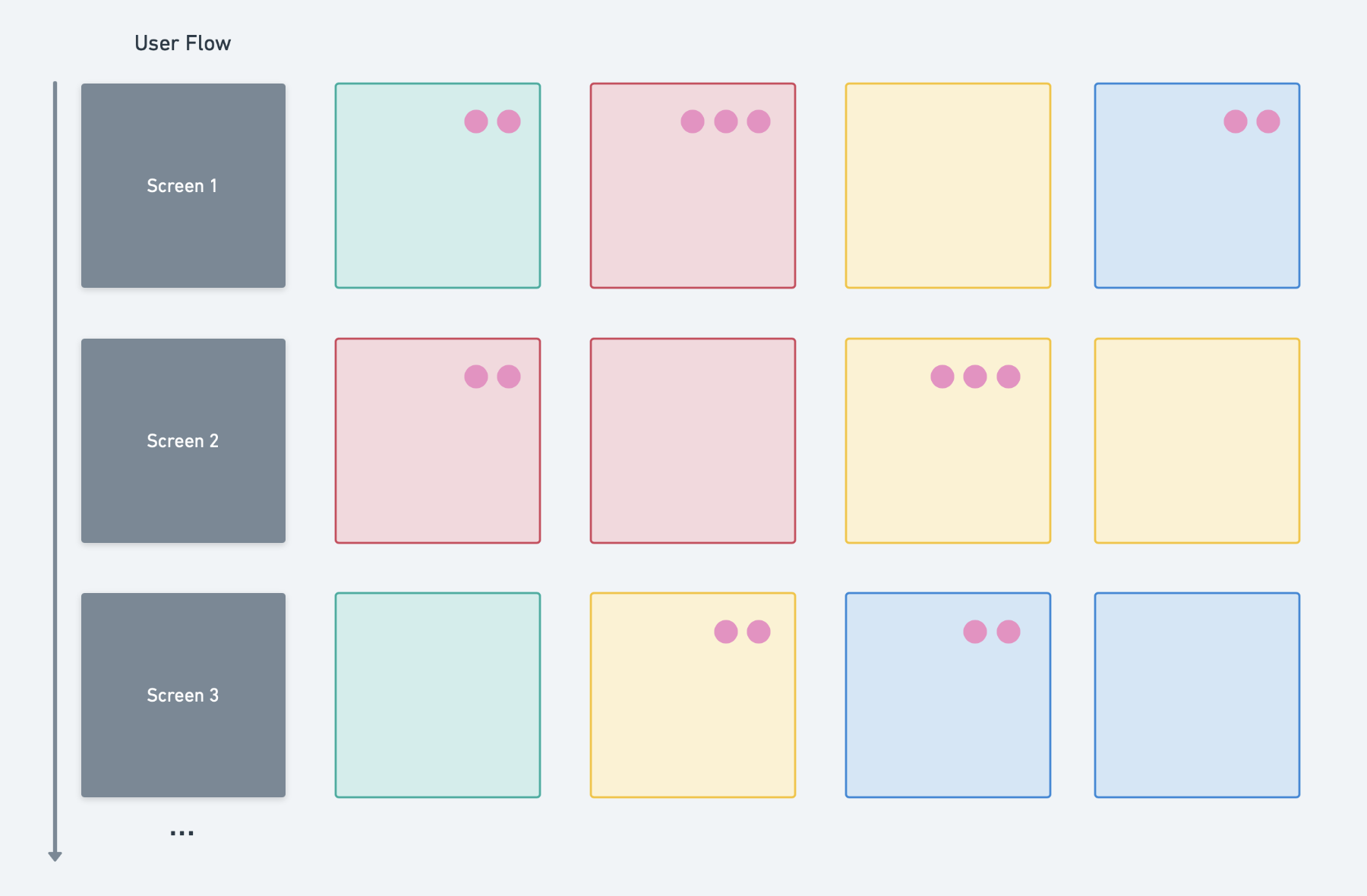 Merged boxes